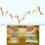 Les bases du trading